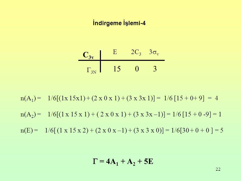 İndirgeme İşlemi-4 E. 2C3. 3sv. C3v. 15. 3. G3N. n(A1) = 1/6[(1x 15x1) + (2 x 0 x 1) + (3 x 3x 1)] = 1/6 [15 + 0+ 9] = 4.